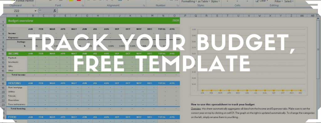 budgeting free template